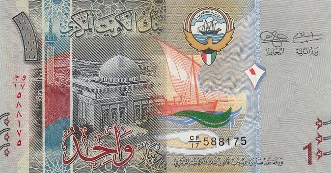 اسعار العملات في الكويت